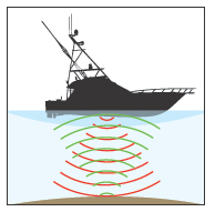 Conventional sonar